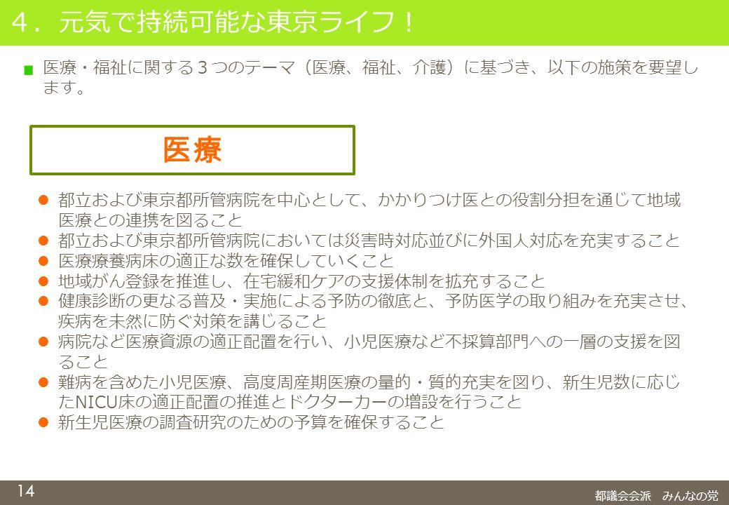 14 4.元気で持続可能な東京ライフ! 都議会会派 みんなの党 医療・福祉に関する3つのテーマ(医療、福祉、介護)に基づき、以下の施策を要望し ます。 医療 都立および東京都所管病院を中心として、かかりつけ医との役割分担を通じて地域 医療との連携を図ること 都立および東京都所管病院においては災害時対応並びに外国人対応を充実すること 医療療養病床の適正な数を確保していくこと 地域がん登録を推進し、在宅緩和ケアの支援体制を拡充すること 健康診断の更なる普及・実施による予防の徹底と、予防医学の取り組みを充実させ、 疾病を未然に防ぐ対策を講じること 病院など医療資源の適正配置を行い、小児医療など不採算部門への一層の支援を図 ること 難病を含めた小児医療、高度周産期医療の量的・質的充実を図り、新生児数に応じ たNICU床の適正配置の推進とドクターカーの増設を行うこと 新生児医療の調査研究のための予算を確保すること