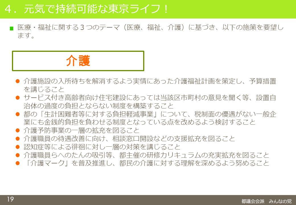 19 4.元気で持続可能な東京ライフ! 都議会会派 みんなの党 介護 介護施設の入所待ちを解消するよう実情にあった介護福祉計画を策定し、予算措置 を講じること サービス付き高齢者向け住宅建設にあっては当該区市町村の意見を聞く等、設置自 治体の過度の負担とならない制度を構築すること 都の「生計困難者等に対する負担軽減事業」について、税制面の優遇がない一般企 業にも金銭的負担を負わせる制度となっている点を改めるよう検討すること 介護予防事業の一層の拡充を図ること 介護職員の待遇改善に向け、相談窓口開設などの支援拡充を図ること 認知症等による徘徊に対し一層の対策を講じること 介護職員らへのたんの吸引等、都主催の研修カリキュラムの充実拡充を図ること 「介護マーク」を普及推進し、都民の介護に対する理解を深めるよう努めること 医療・福祉に関する3つのテーマ(医療、福祉、介護)に基づき、以下の施策を要望し ます。