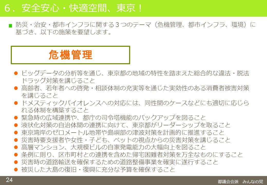 24 6.安全安心・快適空間、東京! 都議会会派 みんなの党 防災・治安・都市インフラに関する3つのテーマ(危機管理、都市インフラ、環境)に 基づき、以下の施策を要望します。 危機管理 ビッグデータの分析等を通じ、東京都の地域の特性を踏まえた総合的な違法・脱法 ドラッグ対策を講じること 高齢者、若年者への啓発・相談体制の充実等を通じた実効性のある消費者被害対策 を講じること ドメスティックバイオレンスへの対応には、同性間のケースなどにも適切に応じら れる体制を構築すること 緊急時の広域連携や、都庁の司令塔機能のバックアップを図ること 液状化対策の自治体間の連携に向けて、東京都がリーダーシップを取ること 東京湾岸のゼロメートル地帯や島嶼部の津波対策を計画的に推進すること 災害時要支援者や女性・子ども、ペットの視点からの災害対策を講じること 高層マンション、大規模ビルの自家発電能力の大幅向上を図ること 条例に則り、区市町村との連携を含めた帰宅困難者対策を万全なものにすること 災害時の道路輸送を確保するための道路整備事業を確実に遂行すること 被災した大島の復旧・復興に充分な予算を確保すること