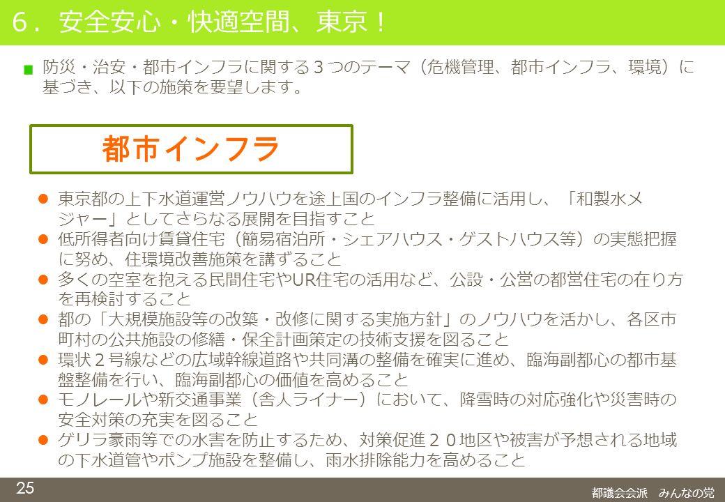 25 6.安全安心・快適空間、東京! 都議会会派 みんなの党 防災・治安・都市インフラに関する3つのテーマ(危機管理、都市インフラ、環境)に 基づき、以下の施策を要望します。 都市インフラ 東京都の上下水道運営ノウハウを途上国のインフラ整備に活用し、「和製水メ ジャー」としてさらなる展開を目指すこと 低所得者向け賃貸住宅(簡易宿泊所・シェアハウス・ゲストハウス等)の実態把握 に努め、住環境改善施策を講ずること 多くの空室を抱える民間住宅やUR住宅の活用など、公設・公営の都営住宅の在り方 を再検討すること 都の「大規模施設等の改築・改修に関する実施方針」のノウハウを活かし、各区市 町村の公共施設の修繕・保全計画策定の技術支援を図ること 環状2号線などの広域幹線道路や共同溝の整備を確実に進め、臨海副都心の都市基 盤整備を行い、臨海副都心の価値を高めること モノレールや新交通事業(舎人ライナー)において、降雪時の対応強化や災害時の 安全対策の充実を図ること ゲリラ豪雨等での水害を防止するため、対策促進20地区や被害が予想される地域 の下水道管やポンプ施設を整備し、雨水排除能力を高めること