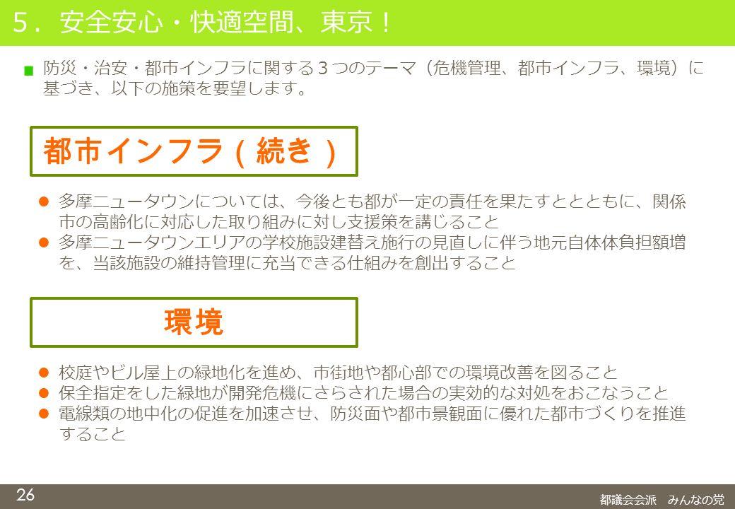 26 5.安全安心・快適空間、東京! 都議会会派 みんなの党 防災・治安・都市インフラに関する3つのテーマ(危機管理、都市インフラ、環境)に 基づき、以下の施策を要望します。 都市インフラ(続き) 多摩ニュータウンについては、今後とも都が一定の責任を果たすととともに、関係 市の高齢化に対応した取り組みに対し支援策を講じること 多摩ニュータウンエリアの学校施設建替え施行の見直しに伴う地元自体体負担額増 を、当該施設の維持管理に充当できる仕組みを創出すること 環境 校庭やビル屋上の緑地化を進め、市街地や都心部での環境改善を図ること 保全指定をした緑地が開発危機にさらされた場合の実効的な対処をおこなうこと 電線類の地中化の促進を加速させ、防災面や都市景観面に優れた都市づくりを推進 すること