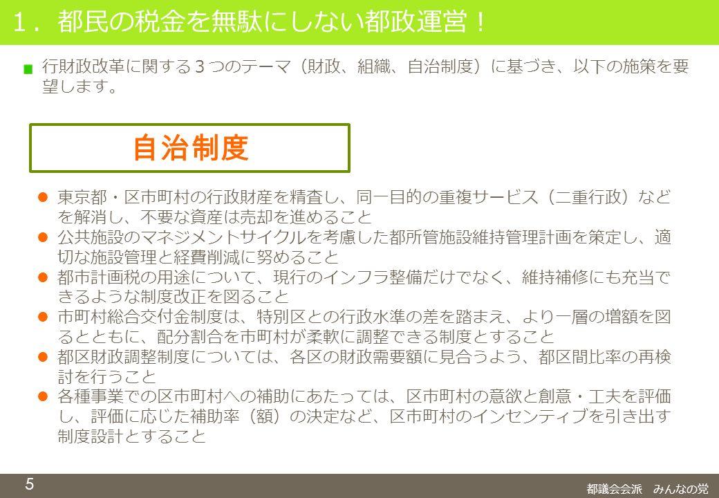 5 都議会会派 みんなの党 自治制度 東京都・区市町村の行政財産を精査し、同一目的の重複サービス(二重行政)など を解消し、不要な資産は売却を進めること 公共施設のマネジメントサイクルを考慮した都所管施設維持管理計画を策定し、適 切な施設管理と経費削減に努めること 都市計画税の用途について、現行のインフラ整備だけでなく、維持補修にも充当で きるような制度改正を図ること 市町村総合交付金制度は、特別区との行政水準の差を踏まえ、より一層の増額を図 るとともに、配分割合を市町村が柔軟に調整できる制度とすること 都区財政調整制度については、各区の財政需要額に見合うよう、都区間比率の再検 討を行うこと 各種事業での区市町村への補助にあたっては、区市町村の意欲と創意・工夫を評価 し、評価に応じた補助率(額)の決定など、区市町村のインセンティブを引き出す 制度設計とすること 1.都民の税金を無駄にしない都政運営! 行財政改革に関する3つのテーマ(財政、組織、自治制度)に基づき、以下の施策を要 望します。