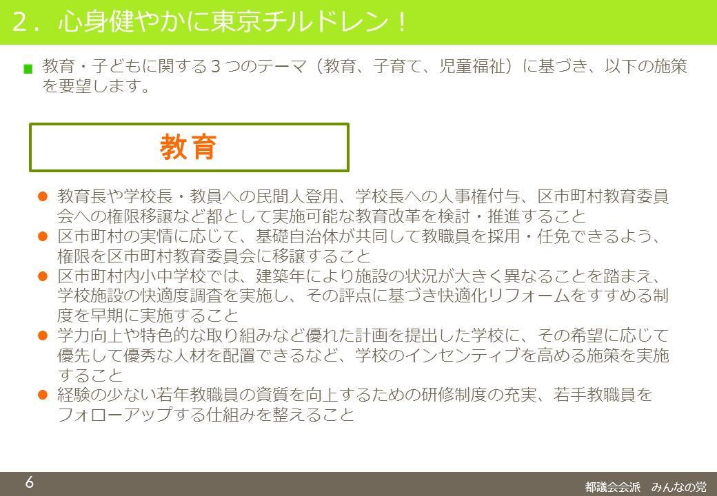 6 2.心身健やかに東京チルドレン! 都議会会派 みんなの党 教育・子どもに関する3つのテーマ(教育、子育て、児童福祉)に基づき、以下の施策 を要望します。 教育 教育長や学校長・教員への民間人登用、学校長への人事権付与、区市町村教育委員 会への権限移譲など都として実施可能な教育改革を検討・推進すること 区市町村の実情に応じて、基礎自治体が共同して教職員を採用・任免できるよう、 権限を区市町村教育委員会に移譲すること 区市町村内小中学校では、建築年により施設の状況が大きく異なることを踏まえ、 学校施設の快適度調査を実施し、その評点に基づき快適化リフォームをすすめる制 度を早期に実施すること 学力向上や特色的な取り組みなど優れた計画を提出した学校に、その希望に応じて 優先して優秀な人材を配置できるなど、学校のインセンティブを高める施策を実施 すること 経験の少ない若年教職員の資質を向上するための研修制度の充実、若手教職員を フォローアップする仕組みを整えること
