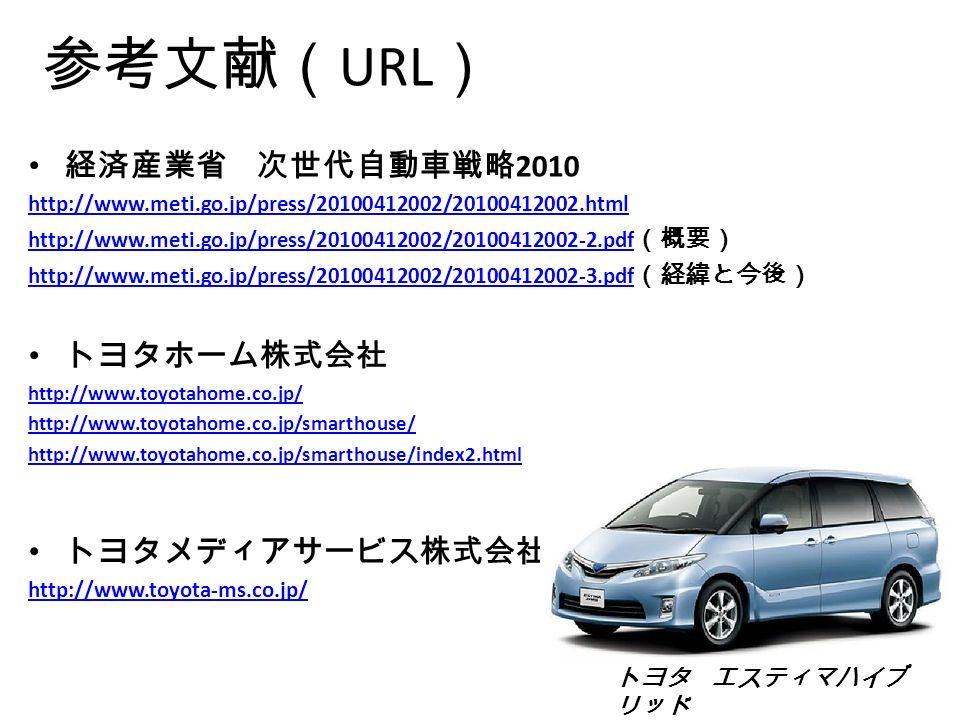 参考文献( URL ) 経済産業省 次世代自動車戦略 2010 http://www.meti.go.jp/press/20100412002/20100412002.html http://www.meti.go.jp/press/20100412002/20100412002-2.pdf http://www.meti.go.jp/press/20100412002/20100412002-2.pdf (概要) http://www.meti.go.jp/press/20100412002/20100412002-3.pdf http://www.meti.go.jp/press/20100412002/20100412002-3.pdf (経緯と今後) トヨタホーム株式会社 http://www.toyotahome.co.jp/ http://www.toyotahome.co.jp/smarthouse/ http://www.toyotahome.co.jp/smarthouse/index2.html トヨタメディアサービス株式会社 http://www.toyota-ms.co.jp/ トヨタ エスティマハイブ リッド