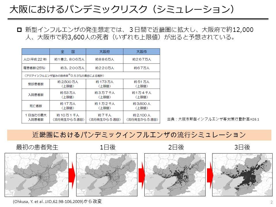 2日後最初の患者発生1日後3日後 近畿圏におけるパンデミックインフルエンザの流行シミュレーション (Ohkusa, Y.