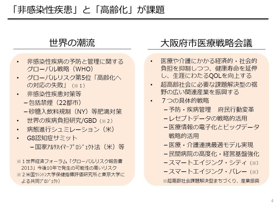 世界の潮流 非感染性疾病の予防と管理に関する グローバル戦略(WHO) グローバルリスク第5位「高齢化へ の対応の失敗」 (※1) 非感染性疾患対策等 -包括禁煙(22都市) -砂糖入飲料規制(NY)等肥満対策 世界の疾病負担研究/GBD (※2) 病態進行シュミレーション(米) G8認知症サミット -国家アルツハイマープロジェクト法(米)等 ※1世界経済フォーラム「グローバルリスク報告書 2013」今後10年で発生の可能性の高いリスク ※2米国ワシントン大学保健指標評価研究所と東京大学に よる共同プロジェクト) 大阪府市医療戦略会議 医療や介護にかかる経済的・社会的 負担を抑制しつつ、健康寿命を延伸 し、生涯にわたるQOLを向上する 超高齢社会に必要な課題解決型の裾 野の広い関連産業を振興する 7つの具体的戦略 -予防・疾病管理 府民行動変革 -レセプトデータの戦略的活用 -医療情報の電子化とビッグデータ 戦略的活用 -医療・介護連携最適モデル実現 -民間病院の高度化・経営基盤強化 -スマートエイジング・シティ (※) -スマートエイジング・バレー (※) ※超高齢社会課題解決型まちづくり、産業振興 4 「非感染性疾患」と「高齢化」が課題 4