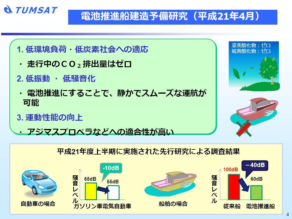 TUMSAT 4 1. 低環境負荷・低炭素社会への適応 ・ 走行中のCO 2 排出量はゼロ 2. 低振動 ・ 低騒音化 ・ 電池推進にすることで、静かでスムーズな運航が 可能 3.