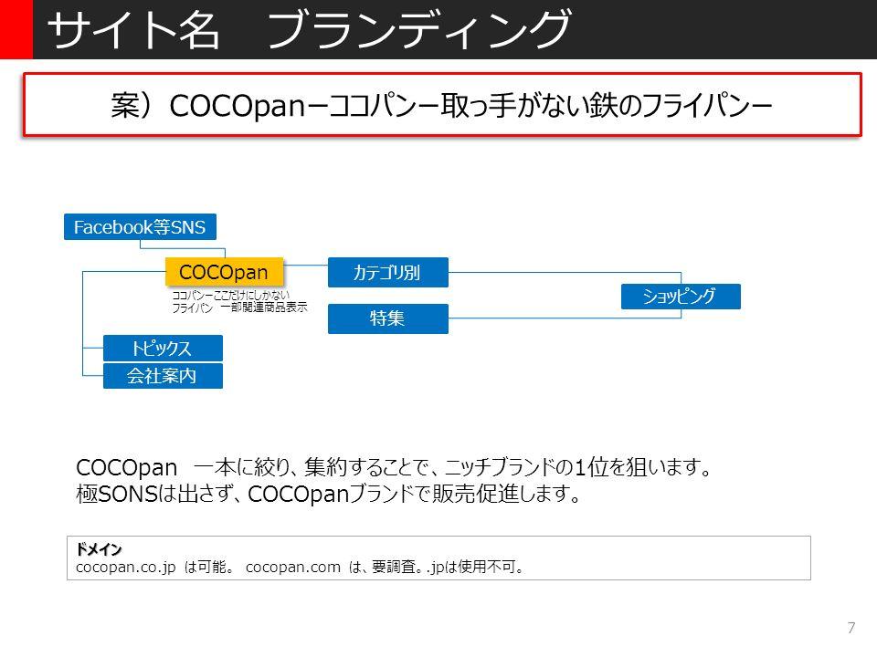 7 COCOpan カテゴリ別 会社案内 ドメイン cocopan.co.jp は可能。 cocopan.com は、要調査。.jpは使用不可。 案)COCOpanーココパンー取っ手がない鉄のフライパンー サイト名 ブランディング COCOpan 一本に絞り、集約することで、ニッチブランドの1位を狙います。 極SONSは出さず、COCOpanブランドで販売促進します。 ココパンーここだけにしかない フライパン トピックス Facebook等SNS 一部関連商品表示 ショッピング 特集