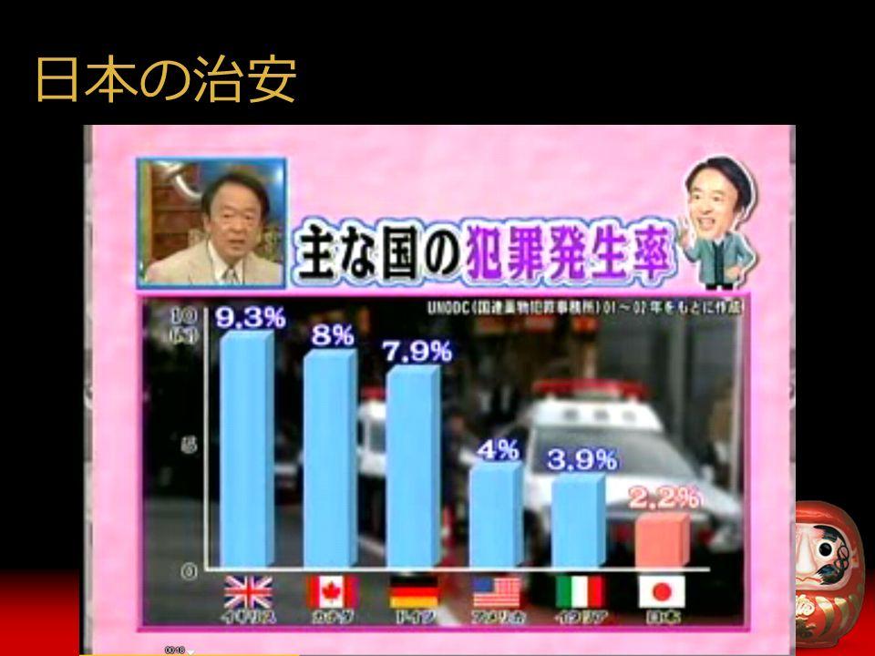 12 日本の治安