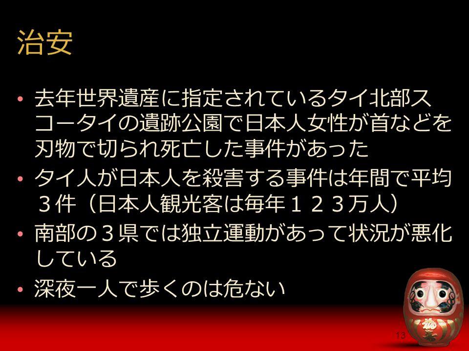 13 治安 去年世界遺産に指定されているタイ北部ス コータイの遺跡公園で日本人女性が首などを 刃物で切られ死亡した事件があった タイ人が日本人を殺害する事件は年間で平均 3件(日本人観光客は毎年123万人) 南部の3県では独立運動があって状況が悪化 している 深夜一人で歩くのは危ない