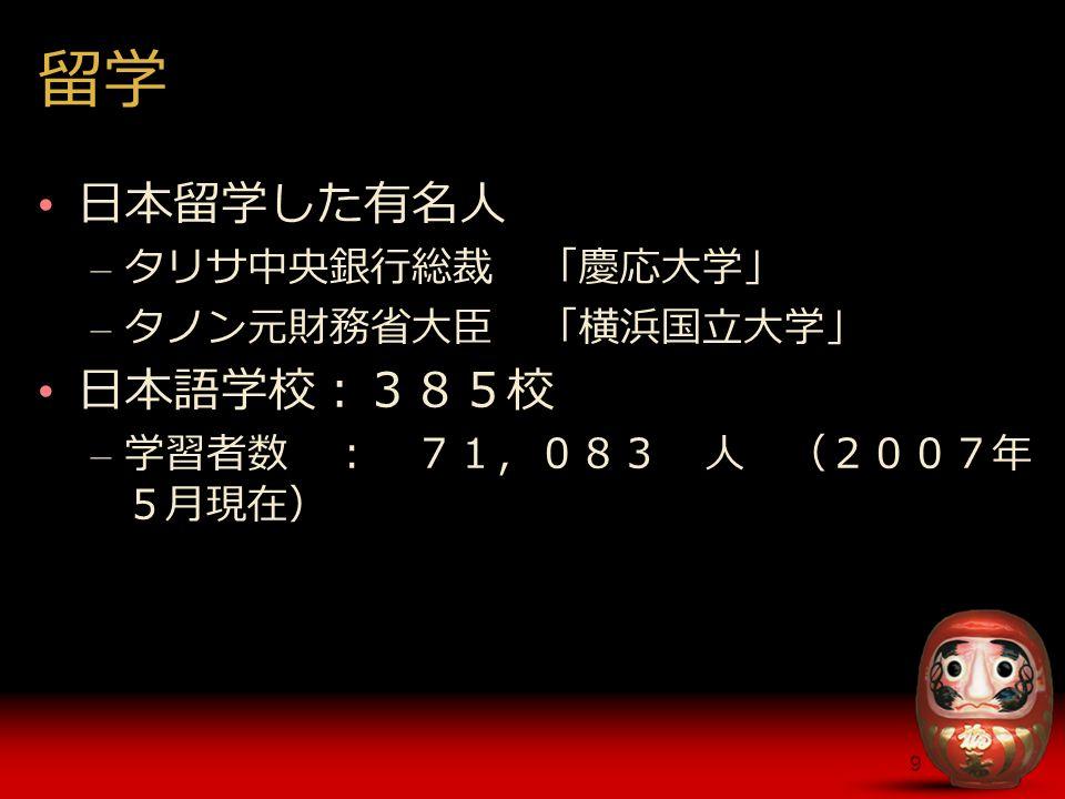 9 留学 日本留学した有名人 – タリサ中央銀行総裁 「慶応大学」 – タノン元財務省大臣 「横浜国立大学」 日本語学校:385校 – 学習者数 : 71,083 人 (2007年 5月現在)