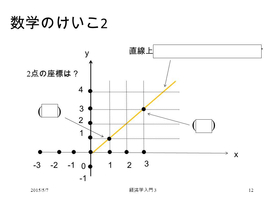 経済学入門 3 数学のけいこ 2 0 12-2-3 3 1 2 3 4 (3,3) 直線上の点は 2 つの数量の関係を表す x y 2015/5/712 (1,1) 2 点の座標は?