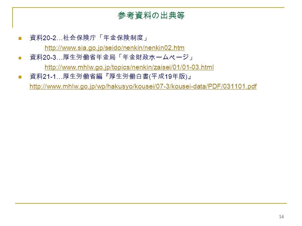 16 参考資料の出典等 資料 20-2… 社会保険庁「年金保険制度」 http://www.sia.go.jp/seido/nenkin/nenkin02.htm 資料 20-3… 厚生労働省年金局「年金財政ホームページ」 http://www.mhlw.go.jp/topics/nenkin/zaisei/01/01-03.html 資料 21-1… 厚生労働省編『厚生労働白書 ( 平成 19 年版 ) 』 http://www.mhlw.go.jp/wp/hakusyo/kousei/07-3/kousei-data/PDF/031101.pdf