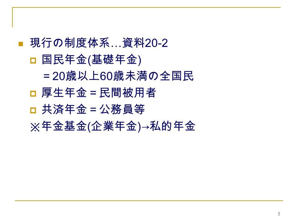 5 現行の制度体系 … 資料 20-2  国民年金 ( 基礎年金 ) = 20 歳以上 60 歳未満の全国民  厚生年金=民間被用者  共済年金=公務員等 ※年金基金 ( 企業年金 )→ 私的年金