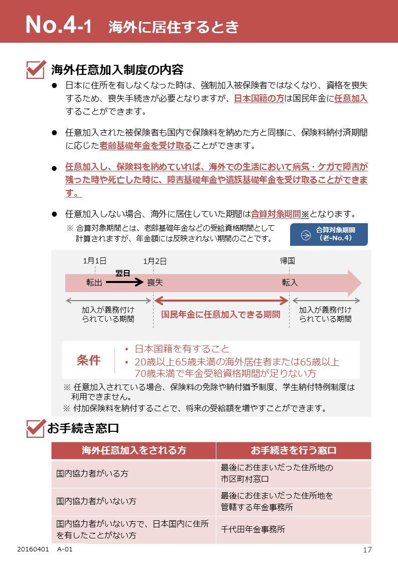 17 20150401 A-01 日本に住所を有しなくなった時は、強制加入被保険者ではなくなり、資格を喪失 するため、喪失手続きが必要となりますが、日本国籍の方は国民年金に任意加入 することができます。 任意加入された被保険者も国内で保険料を納めた方と同様に、保険料納付済期間 に応じた老齢基礎年金を受け取ることができます。 任意加入し、保険料を納めていれば、海外での生活において病気・ケガで障害が 残った時や死亡した時に、障害基礎年金や遺族基礎年金を受け取ることができま す。 任意加入しない場合、海外に居住していた期間は合算対象期間※となります。 転出喪失 1月1日1月1日 1月2日1月2日 転入 加入が義務付け られている期間 ※ 任意加入されている場合、保険料の免除や納付猶予制度、学生納付特例制度は 利用できません。 海外任意加入をされる方お手続きを行う窓口 国内協力者がいる方 最後にお住まいだった住所地の 市区町村窓口 国内協力者がいない方 最後にお住まいだった住所地を 管轄する年金事務所 国内協力者がいない方で、日本国内に住所 を有したことがない方 千代田年金事務所 No.4 -1 海外に居住するとき 海外任意加入制度の内容 お手続き窓口 ※ 合算対象期間とは、老齢基礎年金などの受給資格期間として 計算されますが、年金額には反映されない期間のことです。 合算対象期間 (老-No.4) 日本国籍を有すること 20歳以上65歳未満の海外居住者または65歳以上 70歳未満で年金受給資格期間が足りない方 条件 ※ 付加保険料を納付することで、将来の受給額を増やすことができます。 ・ 翌日 国民年金に任意加入できる期間 帰国 20160401 A-01