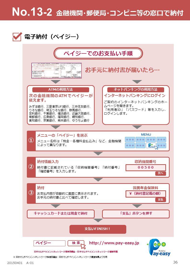36 20150401 A-01 電子納付(ペイジー) ペイジーでのお支払い手順 お手元に納付書が届いたら… ATMの利用方法ネットバンキングの利用方法 次の金融機関のATMでペイジーが 使えます。 みずほ銀行、三菱東京UFJ銀行、三井住友銀行、 りそな銀行、埼玉りそな銀行、群馬銀行、 足利銀行、千葉銀行、横浜銀行、近畿大阪銀行、 南都銀行、広島銀行、福岡銀行、親和銀行、 東和銀行、京葉銀行、熊本銀行、ゆうちょ銀行 インターネットバンキングにログイン ご契約のインターネットバンキングのホー ムページを開きます。 「利用者ID」「パスワード」等を入力し、 ログインします。 ① メニューの「ペイジー」を選ぶ メニュー名称は「税金・各種料金払込み」など、金融機関 によって異なります。 ② 納付情報入力 納付書に記載されている「収納機関番号」「納付番号」 「確認番号」を入力します。 収納機関番号 00500 次へ ③ 納付 お支払内容が自動的に画面に表示されます。 お手元の納付書と比べて確認します。 国民年金保険料 ¥(納付書記載の額) 支払 キャッシュカードまたは現金で納付「支払」ボタンを押す 支払いFINISH! ペイジー 検 索 http://www.pay-easy.jp 日本マルチペイメントネットワーク推進協議会・日本マルチペイメントネットワーク運営機構 No.13 -2 金融機関・郵便局・コンビニ等の窓口で納付 ※ 日本マルチペイメントネットワーク推進協議会・日本マルチペイメントネットワーク運営機構より引用