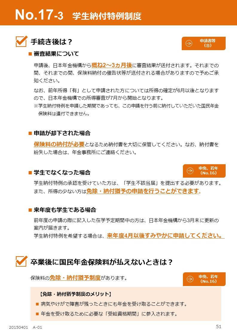 51 20150401 A-01 No.17 -3 学生納付特例制度 審査結果について 申請後、日本年金機構から 概ね 2 ~ 3 ヵ月後 に審査結果が送付されます。それまでの 間、それまでの間、保険料納付の催告状等が送付される場合がありますので予めご承 知ください。 なお、前年所得「有」として申請された方については所得の確定が 6 月以後となります ので、日本年金機構での所得審査が 7 月から開始となります。 ※学生納付特例を申請した期間であっても、この申請を行う前に納付していただいた国民年金 保険料は還付できません。 申請が却下された場合 保険料の納付が必要 となるため納付書を大切に保管してください。なお、納付書を 紛失した場合は、年金事務所にご連絡ください。 学生でなくなった場合 学生納付特例の承認を受けていた方は、「学生不該当届」を提出する必要があります。 また、所得の少ない方は 免除・納付猶予の申請を行うことができます 。 来年度も学生である場合 前年度の申請の際に記入した在学予定期間中の方は、日本年金機構から 3 月末に更新の 案内が届きます。 学生納付特例を希望する場合は、 来年度 4 月以後すみやかに申請してください。 手続き後は? 申免、若年 (No.16) 保険料の 免除・納付猶予制度 があります。 卒業後に国民年金保険料が払えないときは? 【免除・納付猶予制度のメリット】 ■ 病気やけがで障害が残ったときにも年金を受け取ることができます。 ■ 年金を受け取るために必要な「受給資格期間」に参入されます。 申免、若年 (No.16) 申請書等 (㉛)
