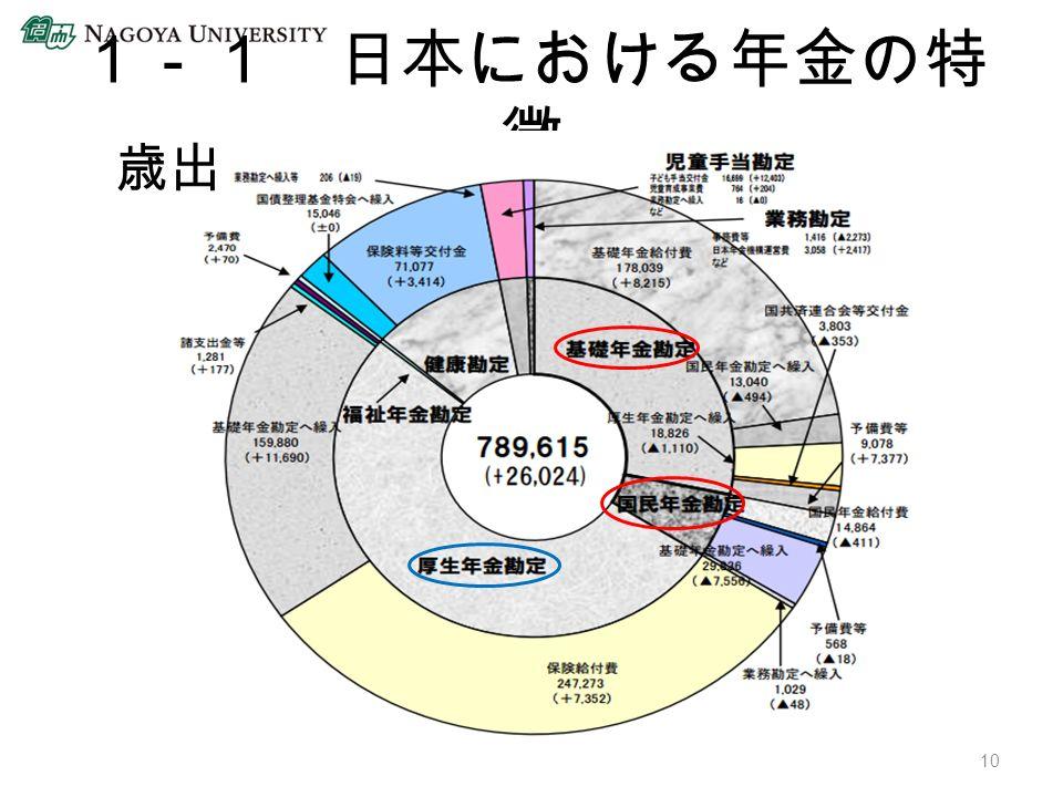 1-1 日本における年金の特 徴 10 歳出