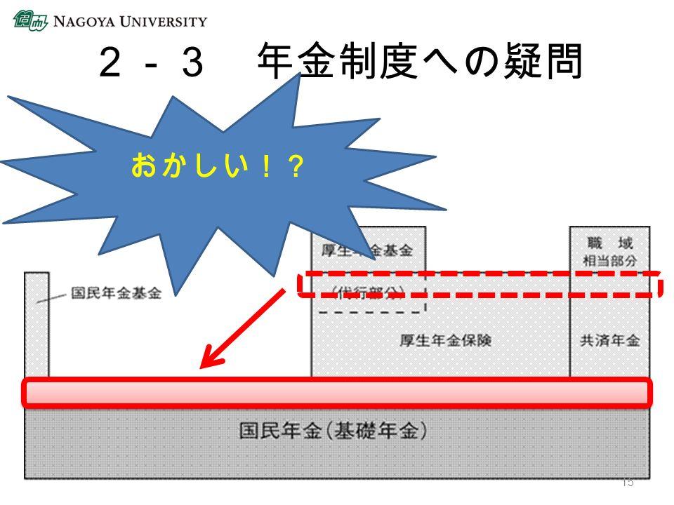 2-3 年金制度への疑問 おかしい!? 15
