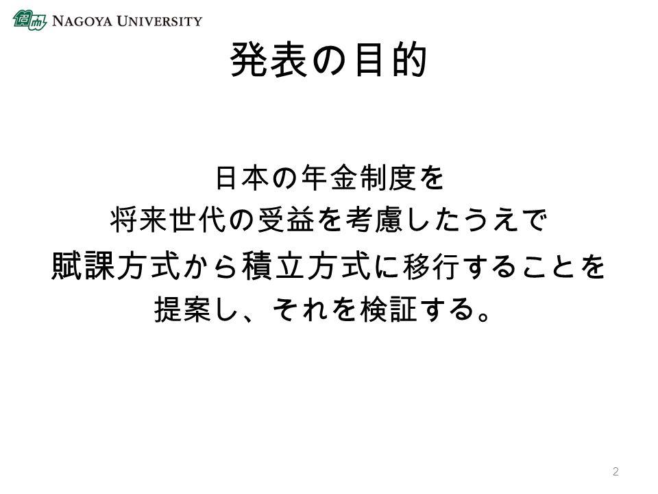 発表の目的 日本の年金制度を 将来世代の受益を考慮したうえで 賦課方式 から 積立方式 に移行することを 提案し、それを検証する。 2