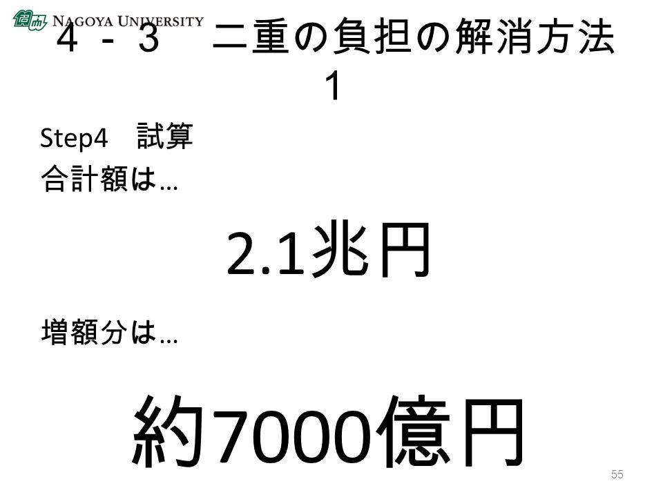 4-3 二重の負担の解消方法 1 Step4 試算 合計額は … 2.1 兆円 増額分は … 約 7000 億円 55