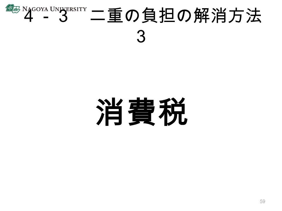 4-3 二重の負担の解消方法 3 消費税 59
