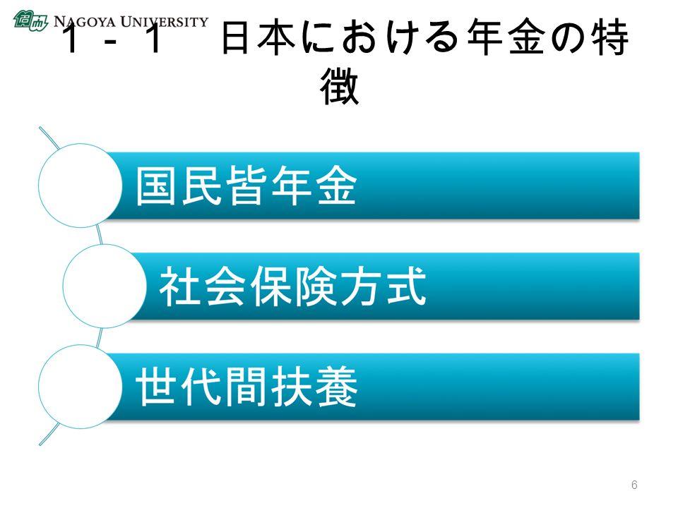 1-1 日本における年金の特 徴 6