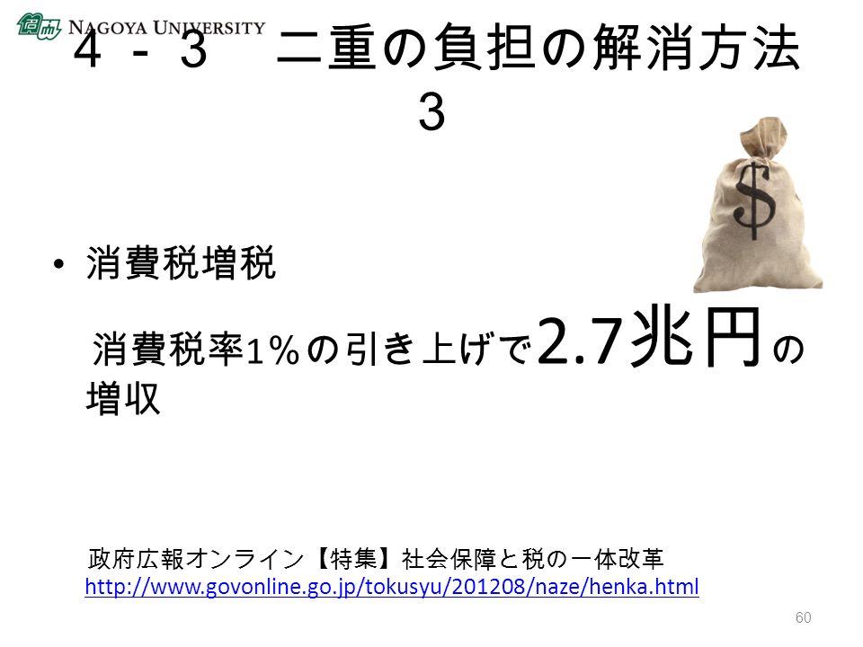 消費税増税 消費税率 1 %の引き上げで 2.7 兆円 の 増収 政府広報オンライン【特集】社会保障と税の一体改革 http://www.govonline.go.jp/tokusyu/201208/naze/henka.html http://www.govonline.go.jp/tokusyu/201208/naze/henka.html 4-3 二重の負担の解消方法 3 60
