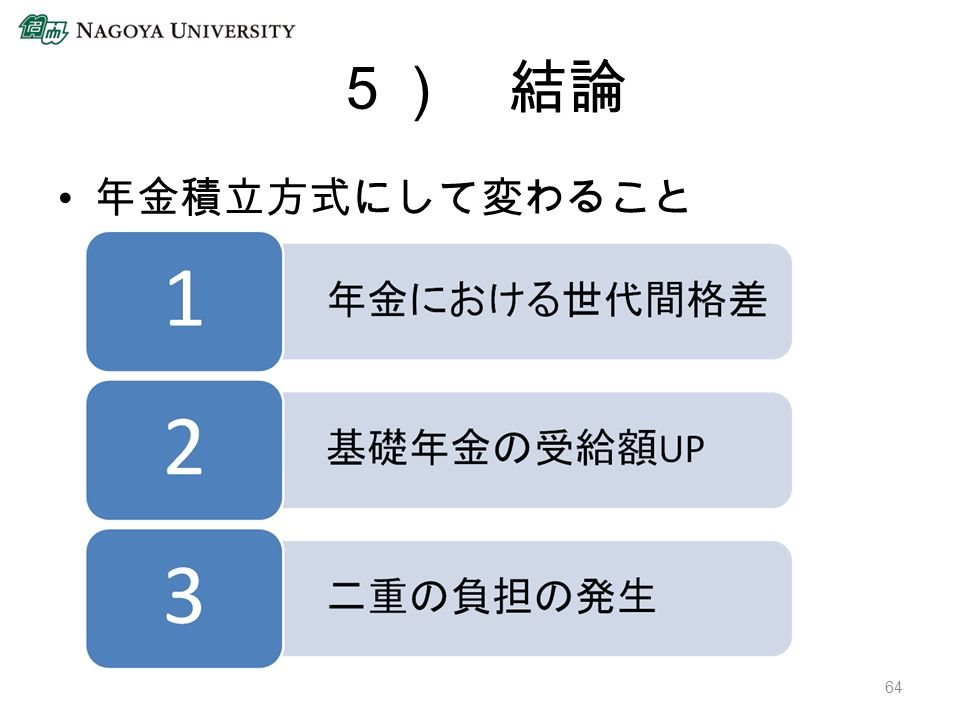 5) 結論 年金積立方式にして変わること 64