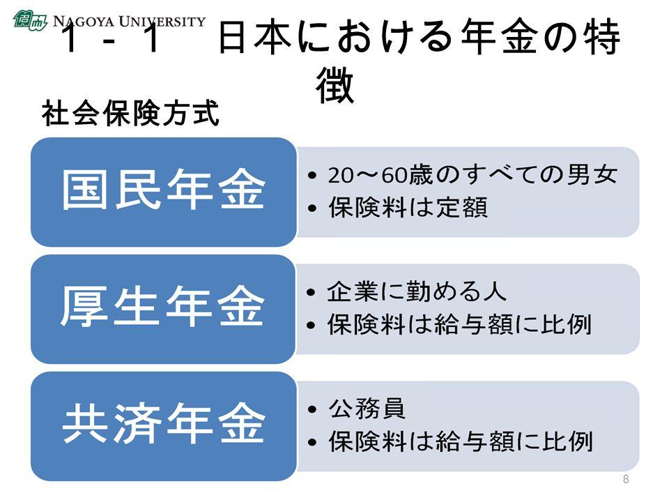 1-1 日本における年金の特 徴 社会保険方式 8