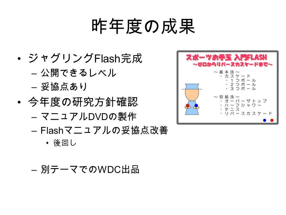 昨年度の成果 ジャグリング Flash 完成 – 公開できるレベル – 妥協点あり 今年度の研究方針確認 – マニュアル DVD の製作 –Flash マニュアルの妥協点改善 後回し – 別テーマでの WDC 出品