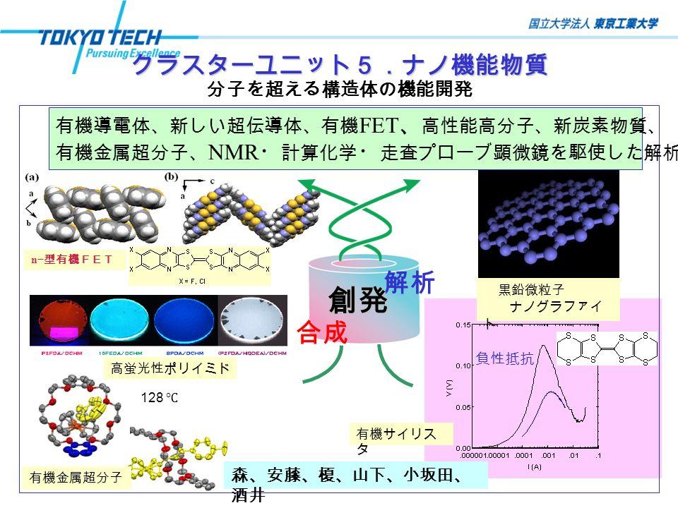 128 ℃ 森、安藤、榎、山下、小坂田、 酒井 合成 解析 創発 クラスターユニット5.ナノ機能物質 分子を超える構造体の機能開発 黒鉛微粒子 ナノグラファイ ト 高蛍光性ポリイミド 有機導電体、新しい超伝導体、有機 FET 、 高性能高分子、新炭素物質、 有機金属超分子、 NMR ・ 計算化学 ・ 走査プローブ顕微鏡を駆使した解析 n− 型有機FET 有機金属超分子 有機サイリス タ 負性抵抗
