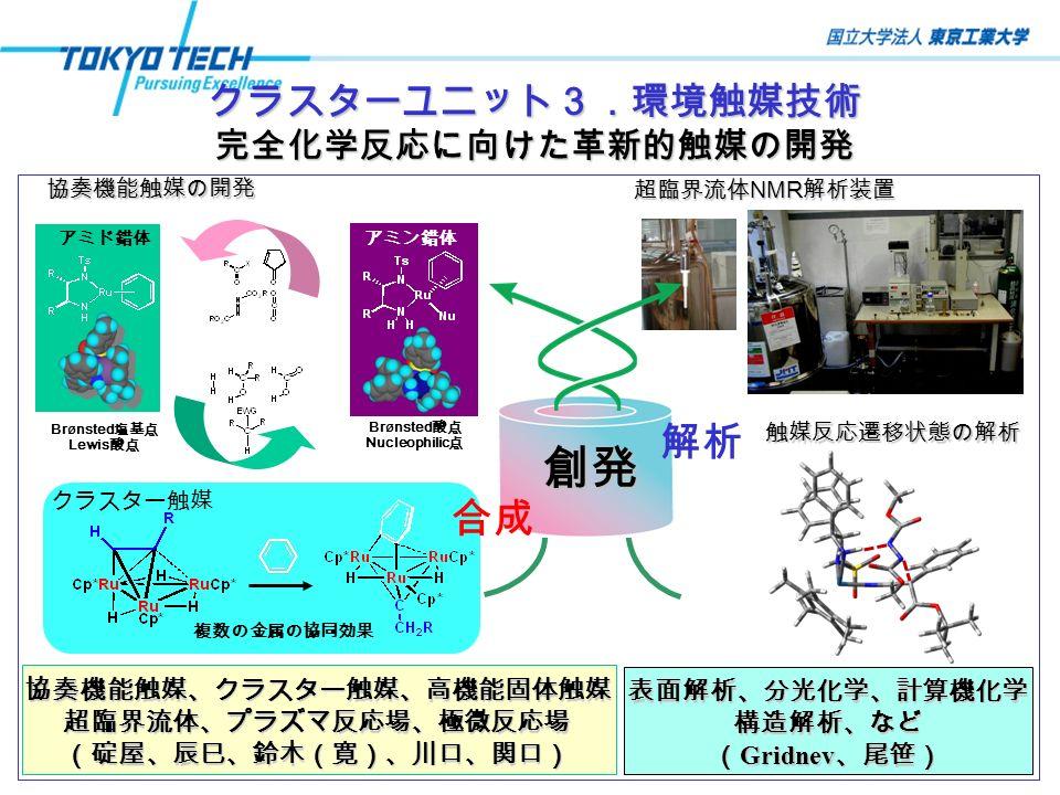 クラスターユニット3.環境触媒技術完全化学反応に向けた革新的触媒の開発 クラスター触媒 合成 創発 解析 触媒反応遷移状態の解析 超臨界流体 NMR 解析装置 協奏機能触媒の開発 アミン錯体 Brønsted 塩基点 Lewis 酸点 Brønsted 酸点 Nucleophilic 点 アミド錯体 協奏機能触媒、クラスター触媒、高機能固体触媒超臨界流体、プラズマ反応場、極微反応場(碇屋、辰巳、鈴木(寛)、川口、関口) 複数の金属の協同効果 表面解析、分光化学、計算機化学構造解析、など ( Gridnev 、尾笹)
