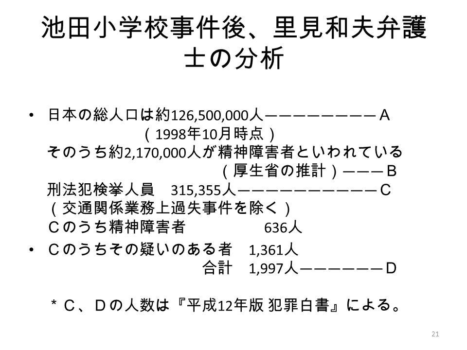 池田小学校事件後、里見和夫弁護 士の分析 日本の総人口は約 126,500,000 人 ―――――――― A ( 1998 年 10 月時点) そのうち約 2,170,000 人が精神障害者といわれている (厚生省の推計) ――― B 刑法犯検挙人員 315,355 人 ―――――――――― C (交通関係業務上過失事件を除く) Cのうち精神障害者 636 人 Cのうちその疑いのある者 1,361 人 合計 1,997 人 ―――――― D *C、Dの人数は『平成 12 年版 犯罪白書』による。 21