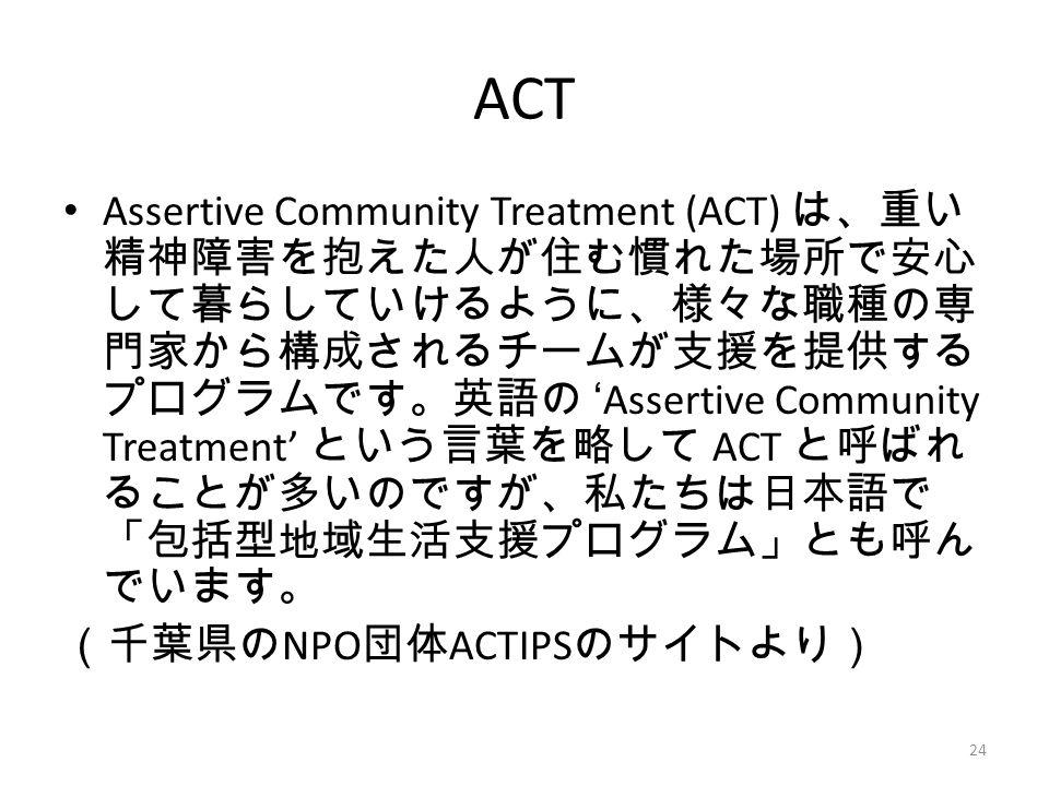 ACT Assertive Community Treatment (ACT) は、重い 精神障害を抱えた人が住む慣れた場所で安心 して暮らしていけるように、様々な職種の専 門家から構成されるチームが支援を提供する プログラムです。英語の 'Assertive Community Treatment' という言葉を略して ACT と呼ばれ ることが多いのですが、私たちは日本語で 「包括型地域生活支援プログラム」とも呼ん でいます。 (千葉県の NPO 団体 ACTIPS のサイトより) 24