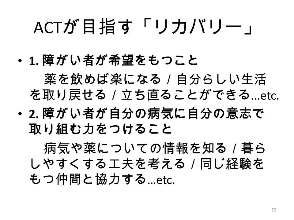ACT が目指す「リカバリー」 1. 障がい者が希望をもつこと 薬を飲めば楽になる/自分らしい生活 を取り戻せる/立ち直ることができる …etc.