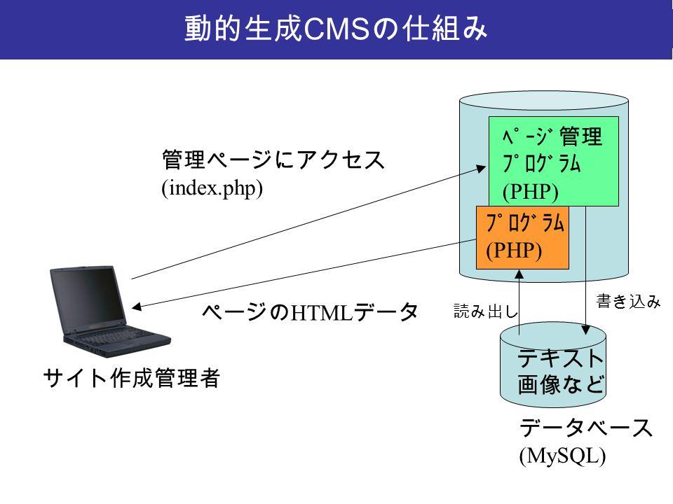 動的生成 CMS の仕組み プログラム (PHP) テキスト 画像など データベース (MySQL) 管理ページにアクセス (index.php) ページの HTML データ 書き込み 読み出し サイト作成管理者 ページ管理 プログラム (PHP)