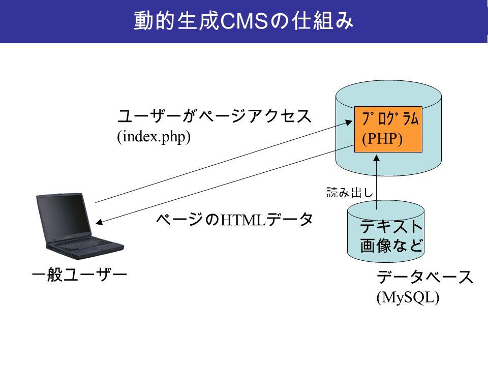 動的生成 CMS の仕組み プログラム (PHP) テキスト 画像など データベース (MySQL) ユーザーがページアクセス (index.php) ページの HTML データ 読み出し 一般ユーザー