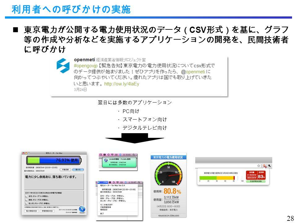 利用者への呼びかけの実施 東京電力が公開する電力使用状況のデータ( CSV 形式)を基に、グラフ 等の作成や分析などを実施するアプリケーションの開発を、民間技術者 に呼びかけ 翌日には多数のアプリケーション ・ PC 向け ・スマートフォン向け ・デジタルテレビ向け 28