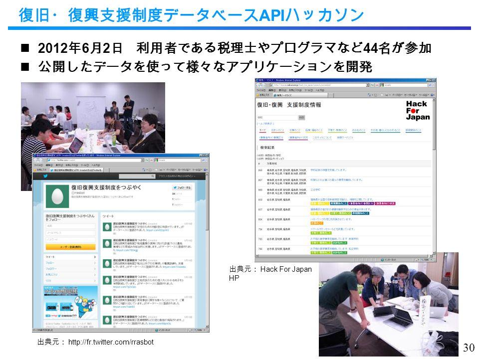 復旧・復興支援制度データベース API ハッカソン 2012 年 6 月 2 日 利用者である税理士やプログラマなど 44 名が参加 公開したデータを使って様々なアプリケーションを開発 30 出典元: http://fr.twitter.com/rrasbot 出典元: Hack For Japan HP