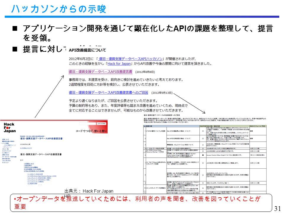 ハッカソンからの示唆 アプリケーション開発を通じて顕在化した API の課題を整理して、提言 を受領。 提言に対して回答を提示 31 オープンデータを推進していくためには、利用者の声を聞き、改善を図っていくことが 重要 出典元: Hack For Japan HP