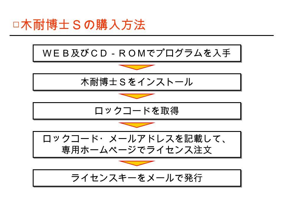 □ 木耐博士Sの購入方法 WEB及びCD-ROMでプログラムを入手木耐博士Sをインストールロックコードを取得 ロックコード・メールアドレスを記載して、 専用ホームページでライセンス注文 ライセンスキーをメールで発行