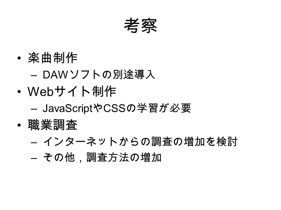 考察 楽曲制作 – DAW ソフトの別途導入 Web サイト制作 – JavaScript や CSS の学習が必要 職業調査 – インターネットからの調査の増加を検討 – その他,調査方法の増加