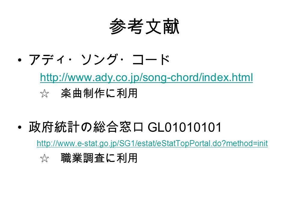 参考文献 アディ・ソング・コード http://www.ady.co.jp/song-chord/index.html ☆ 楽曲制作に利用 政府統計の総合窓口 GL01010101 http://www.e-stat.go.jp/SG1/estat/eStatTopPortal.do method=init ☆ 職業調査に利用