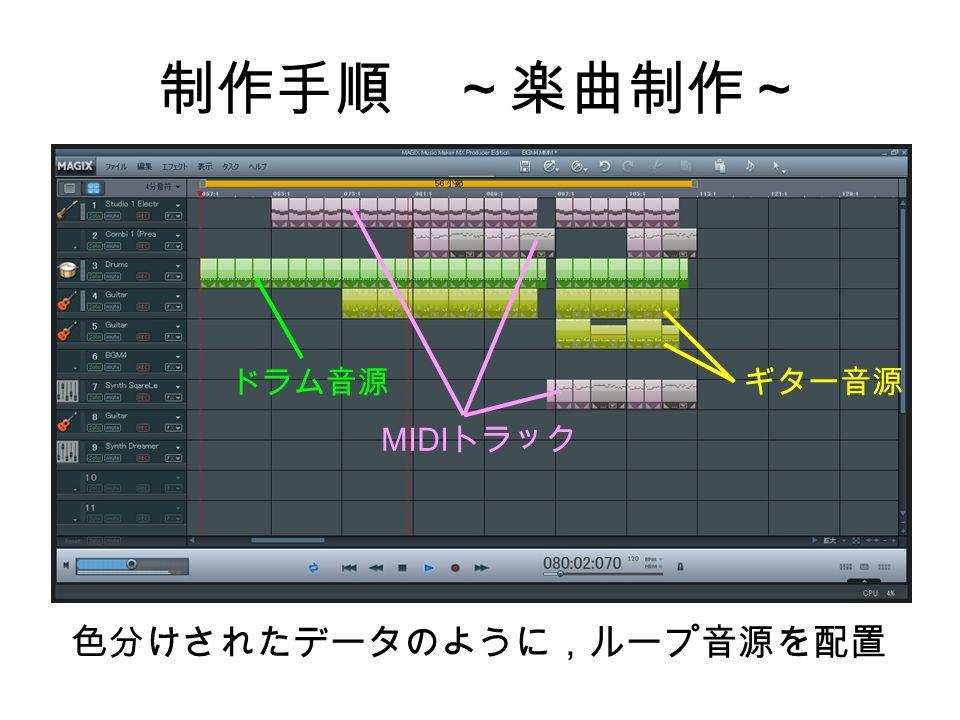 制作手順 ~楽曲制作~ MIDI トラック ギター音源 ドラム音源 色分けされたデータのように,ループ音源を配置