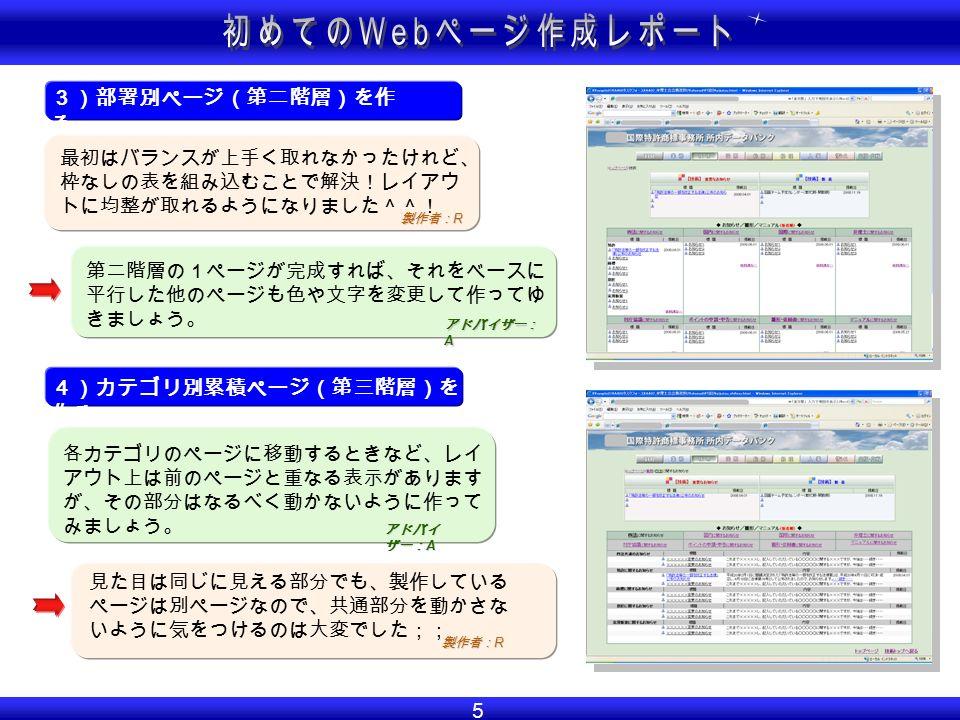 3)部署別ページ(第二階層)を作 る 4)カテゴリ別累積ページ(第三階層)を 作る 5 製作者: R 最初はバランスが上手く取れなかったけれど、 枠なしの表を組み込むことで解決!レイアウ トに均整が取れるようになりました^^! 製作者: R 見た目は同じに見える部分でも、製作している ページは別ページなので、共通部分を動かさな いように気をつけるのは大変でした;; 第二階層の1ページが完成すれば、それをベースに 平行した他のページも色や文字を変更して作ってゆ きましょう。 アドバイザー: A 各カテゴリのページに移動するときなど、レイ アウト上は前のページと重なる表示があります が、その部分はなるべく動かないように作って みましょう。 アドバイ ザー: A