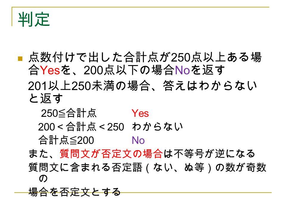 判定 点数付けで出した合計点が 250 点以上ある場 合 Yes を、 200 点以下の場合 No を返す 201 以上 250 未満の場合、答えはわからない と返す 250 ≦合計点 Yes 200 <合計点< 250 わからない 合計点≦ 200No また、質問文が否定文の場合は不等号が逆になる 質問文に含まれる否定語(ない、ぬ等)の数が奇数 の 場合を否定文とする