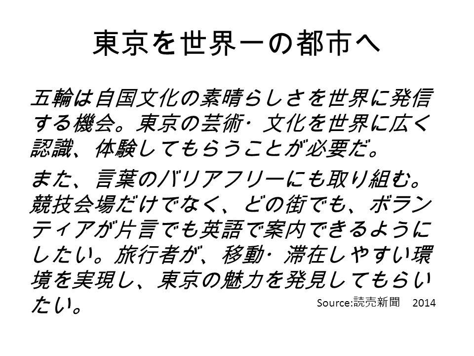 東京を世界一の都市へ 五輪は自国文化の素晴らしさを世界に発信 する機会。東京の芸術・文化を世界に広く 認識、体験してもらうことが必要だ。 また、言葉のバリアフリーにも取り組む。 競技会場だけでなく、どの街でも、ボラン ティアが片言でも英語で案内できるように したい。旅行者が、移動・滞在しやすい環 境を実現し、東京の魅力を発見してもらい たい。 Source: 読売新聞 2014