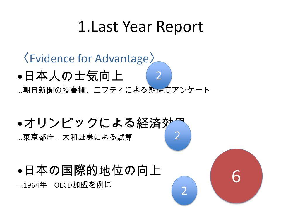 1.Last Year Report 〈 Evidence for Advantage 〉 日本人の士気向上 … 朝日新聞の投書欄、ニフティによる期待度アンケート オリンピックによる経済効果 … 東京都庁、大和証券による試算 日本の国際的地位の向上...1964 年 OECD 加盟を例に 2 2 2 2 2 2 6 6