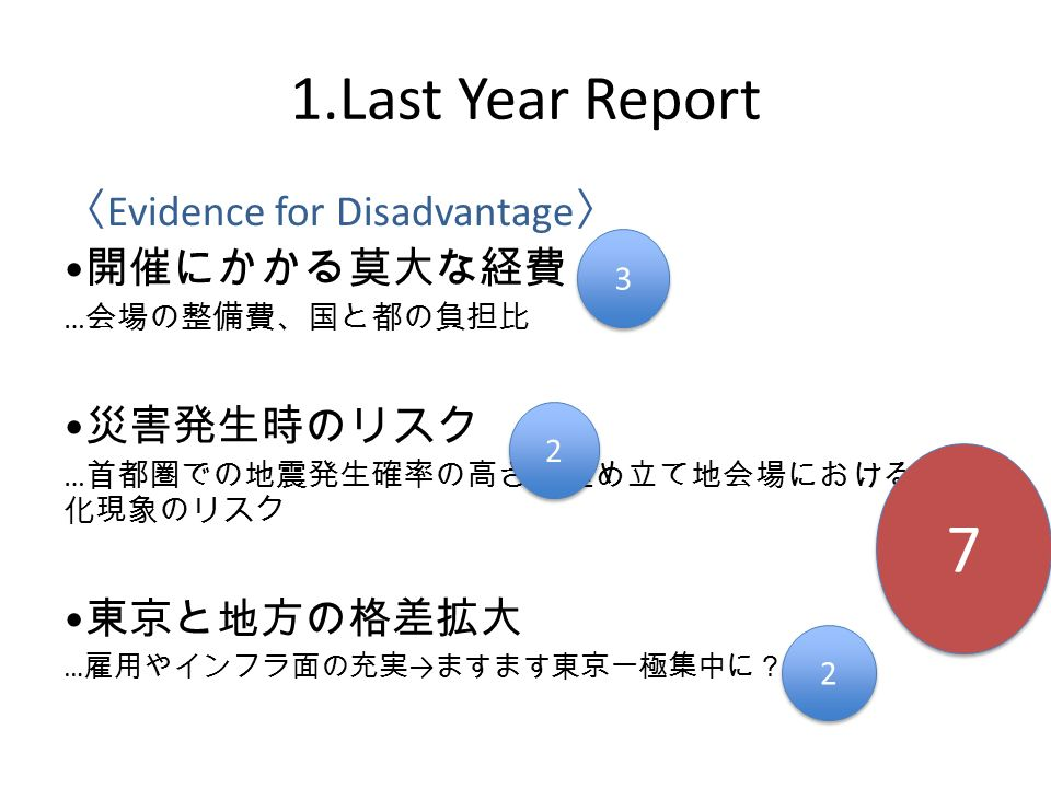 1.Last Year Report 〈 Evidence for Disadvantage 〉 開催にかかる莫大な経費 … 会場の整備費、国と都の負担比 災害発生時のリスク … 首都圏での地震発生確率の高さ、埋め立て地会場における液状 化現象のリスク 東京と地方の格差拡大 … 雇用やインフラ面の充実 → ますます東京一極集中に? 3 3 2 2 2 2 7 7